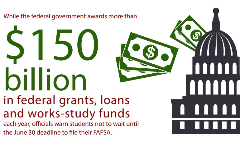 federal grants and loans