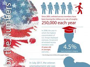 2017.10.27.8.Fam Infographic-1